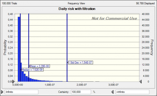 Risk-with-filtration-treatment-casestudy32013.png