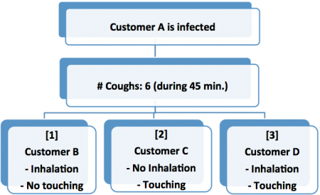 Schematic of infection1.png